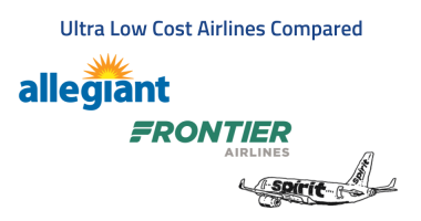 Ultra Low Cost Airlines